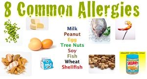 Most Common Childhood Food Allergies