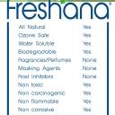 FreshanaOrganic