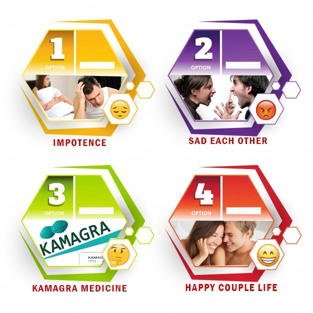 Kamagra, Kamagra bestellen, Kamagra kaufen, potenz4all