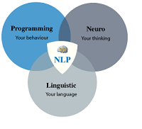 nlp-reviews.png